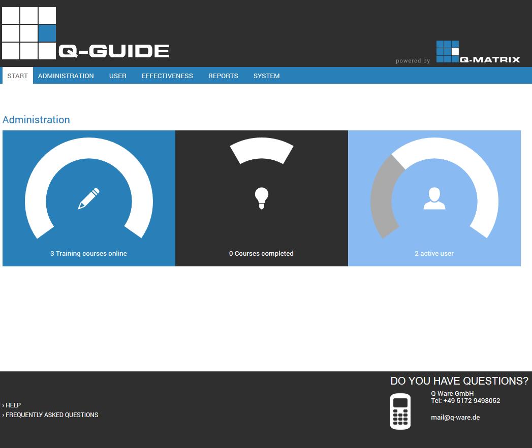 Admin - Dashboard