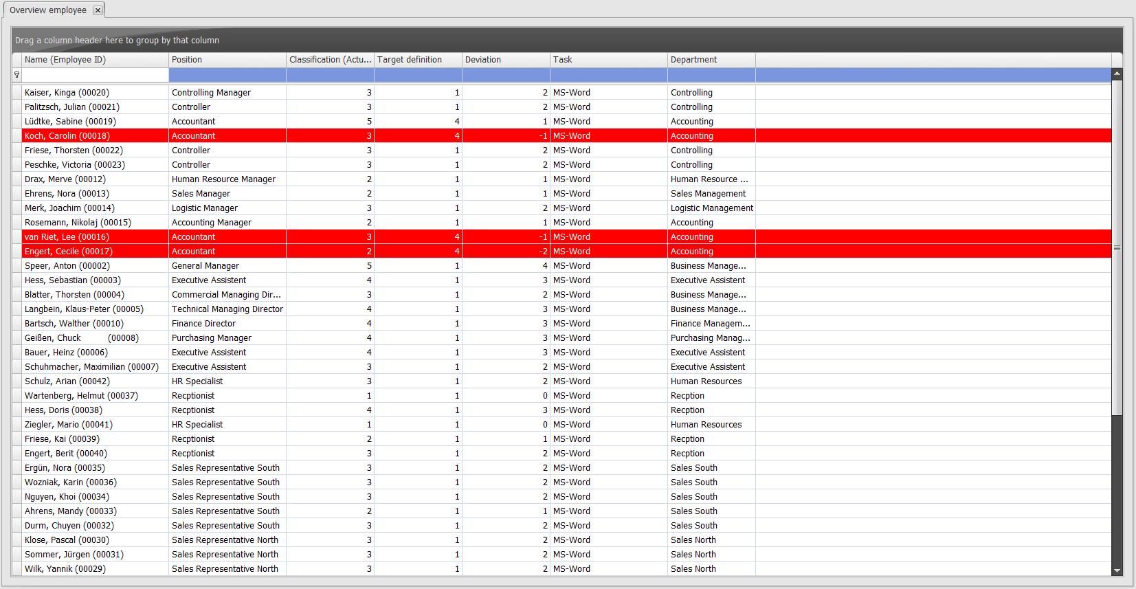 Employee Target/Actual