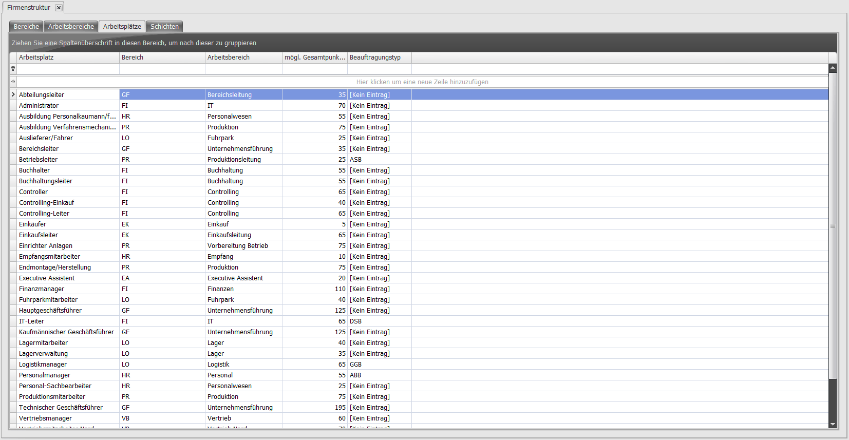 Stammdaten