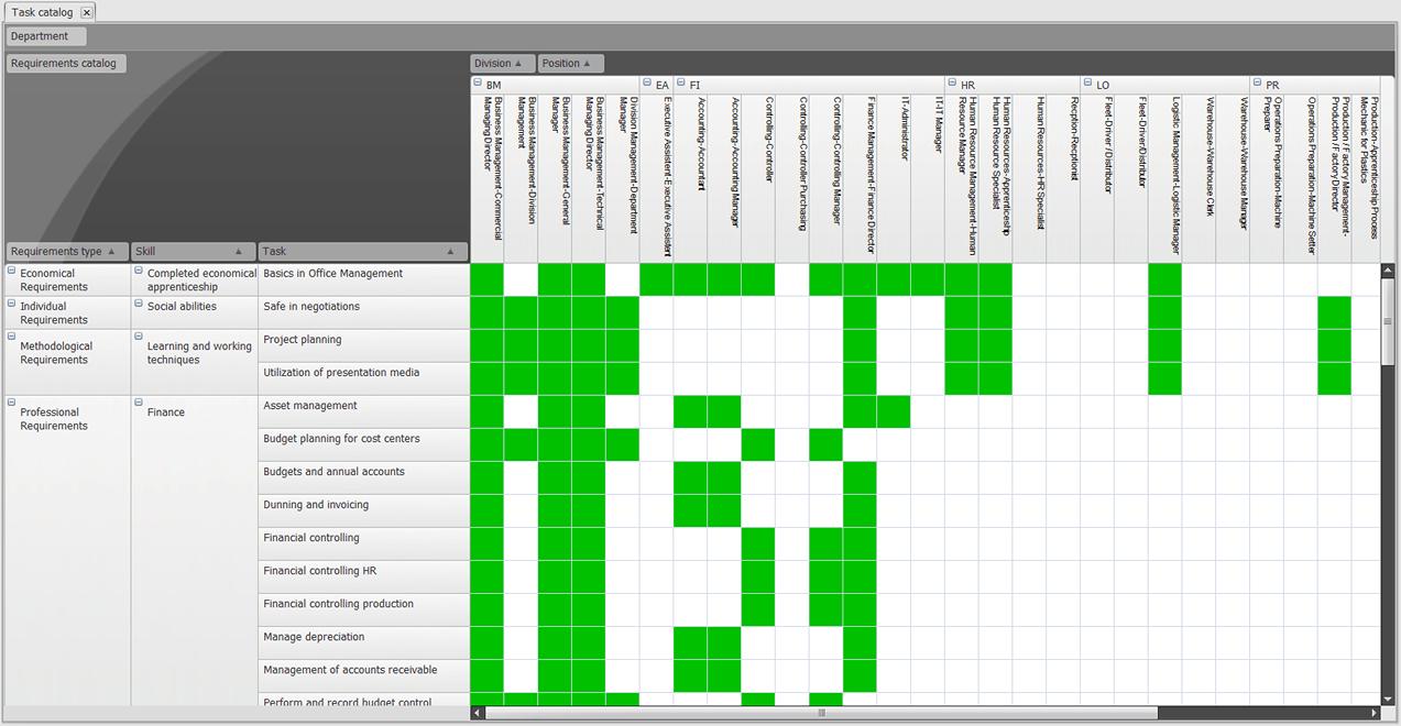 Task Catalog
